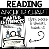 Inferences Reading Anchor Chart