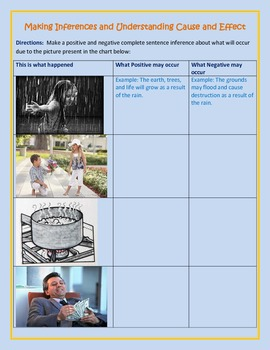Inferences & Cause and Effect for Struggling Learners or ESL Students