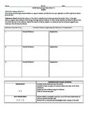 Inferences Chart CCSS RI.9-10.1