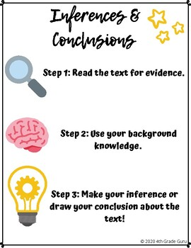 Inferences & Conclusions Anchor Chart/ Handout