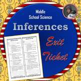 Inferences Exit Ticket for the Scientific Method