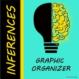 Inferences: Graphic Organizer
