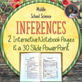 Inferences Interactive Notebook Pages for the Scientific Method