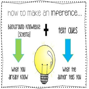 Inferences Minilesson - Garbage Bag Inferences (Powerpoint)