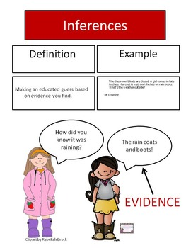 close reading, Inferences