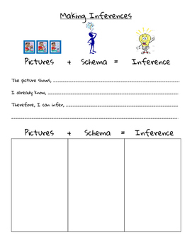 Inferences Recording Sheet with Visuals