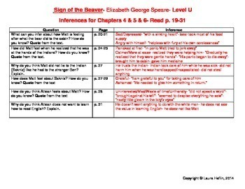 Inferences- Sign of the Beaver by Elizabeth Speare- Common Core- 4th, 5th, 6th