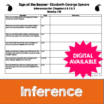 Inferences- Sign of the Beaver by Elizabeth Speare- Common