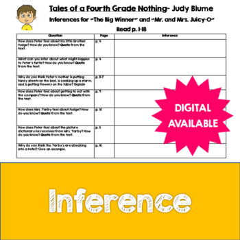 Inferences- Tales of a Fourth Grade Nothing by Judy Blume- Common Core- 4, 5, 6