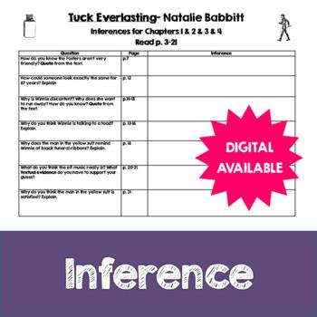 Inferences- Tuck Everlasting by Natalie Babbitt- Common Co