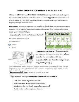 Inferences Vs. Drawing a Conclusion