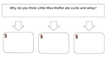 Inferences With Little Miss Muffet