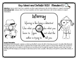 Inferences and Drawing conclusions graphic organizer