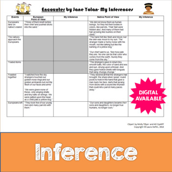 Inferences and Encounter by Jane Yolan- Common Core- 4th, 5th, 6th