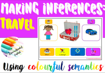 Inferences: TRAVEL -reading, writing, comprehension using colorful semantics