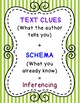 Inferencing Bundle {Infer Characters' Feelings} with Printables and Task Cards