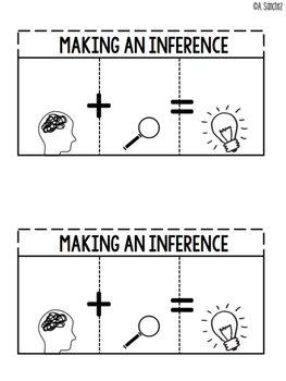 Inferencing Graphic Organizer & Foldables for ISN