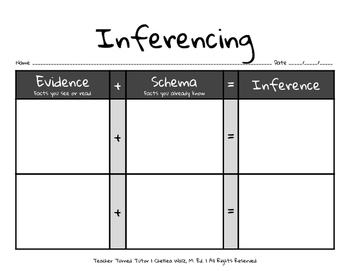 Inferencing Graphic Organizers