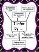 Inferencing Learning Center