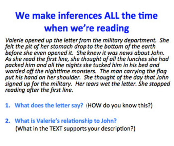 Inferencing OVERVIEW lesson - visual, written