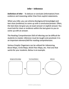 Inferencing Activities (Sports Edition 3)