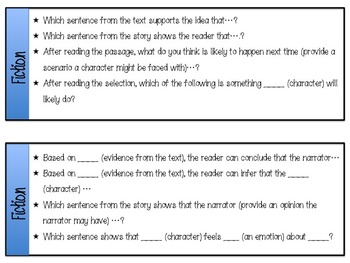 Inferencing questions stems for different genres (Figure 19D) 3rd-6th grade