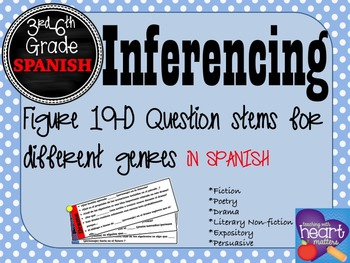 Inferencing questions stems for different genres (Figure 19D) in SPANISH