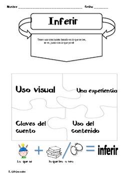 Inferir Graphic Organizer