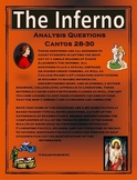 Inferno Analysis Questions Cantos 28-30