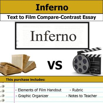 Inferno - Text to Film Essay