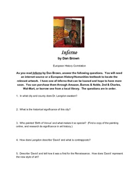 Inferno by Dan Brown Summer Reading Questions for AP European History