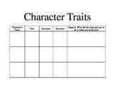 Inferring Character Traits Chart