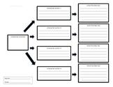 Inferring Character Traits Graphic Organizer