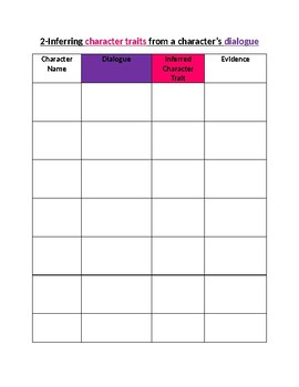 Inferring Character Traits and Feelings Graphic Organizer and Bookmark