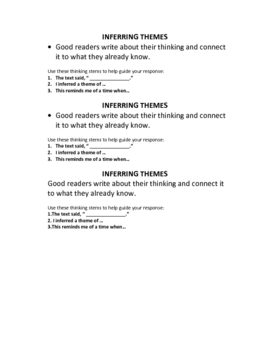 Inferring Charts for Thoughtful Logs
