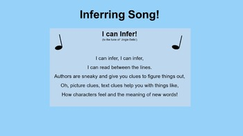 Inferring Lessons and Activities (PowerPoint)