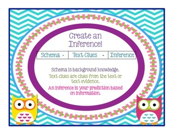 Inferring: Thinking Stems! Schema + Text Clues = Inferences Owl Posters