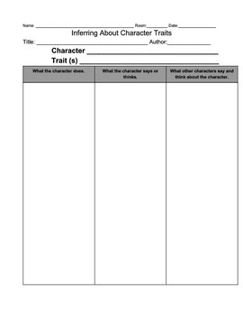 Inferring about Character Traits Graphic Organizer