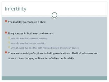 Infertility Options (Fertility Treatments)