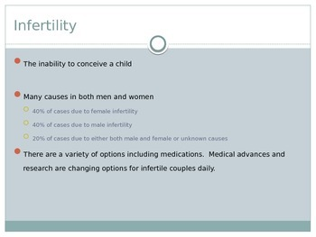 Infertility Options (Fertility Treatments)