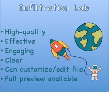 Infiltration Lab