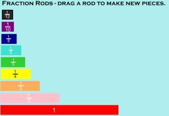 Infinite Fraction Rods