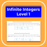 **500 Worksheets!!** Integers, Level 1: Add & Subtract Integers on a Number Line