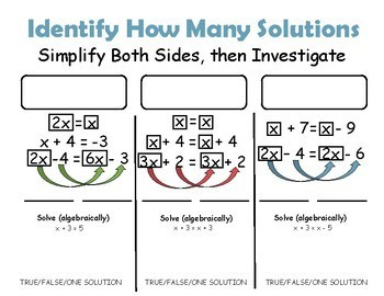 One, None or Infinite Solutions Foldable
