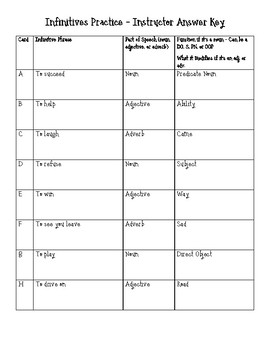 Infinitives Scoot Activity