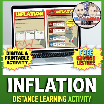 Inflation Activity