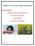 Inflation, CPI, and GDP Deflator (Double Assignment) w/ An