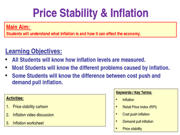 Inflation - Cost Push & Demand Pull Inflation & Problems of Inflation