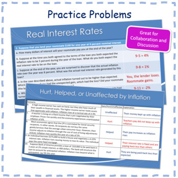 Inflation Power Point and Note Packet for High School Economics