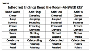 Inflected Endings Read the Room